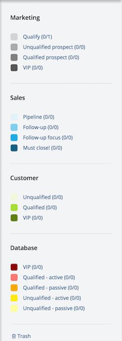 01_Sales_process